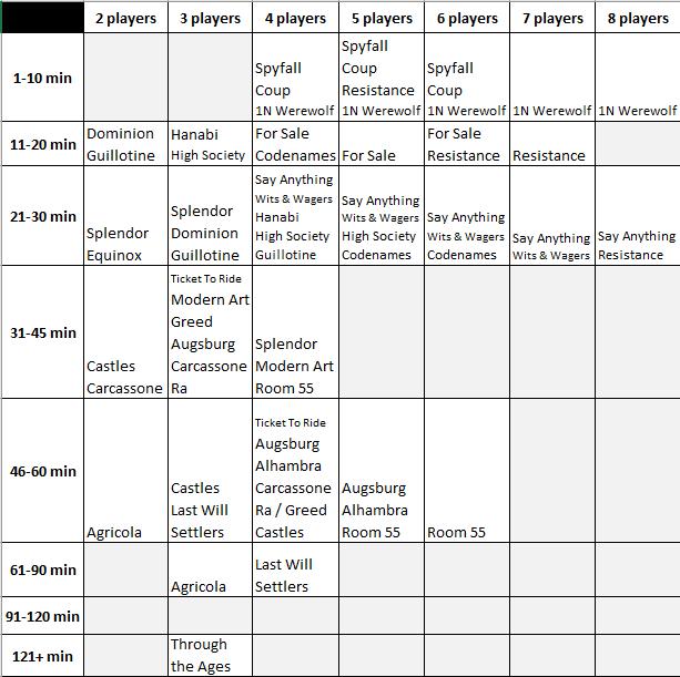 Games sheet